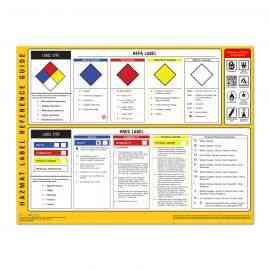 HazMat Label Reference Guide