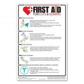 First Aid For Cuts And Scrapes Poster
