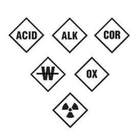 Symbols for Placards