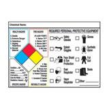NFPA Placards & Kits